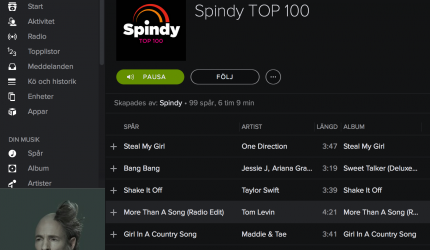 """More Than A Song"" #4 Spindy TOP 100"