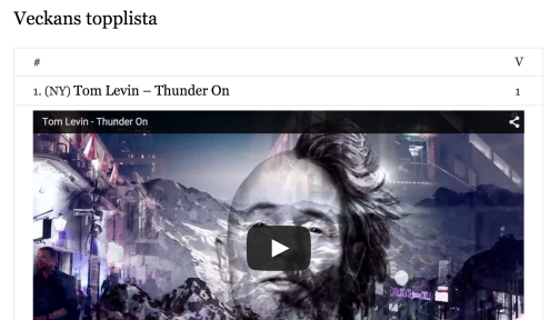 Thunder On number one at Musikvideotoppen