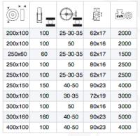 X-kraftiga polyuretanhjul 2-4000KG