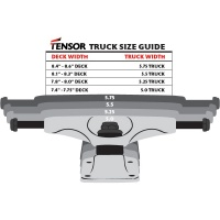 Tensor 5.25 Alloys trucks Raw