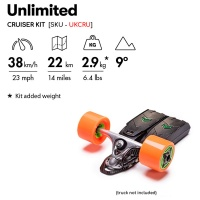 Unlimited Assemble - CruiserKit