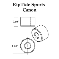 RipTide APS Canon Barrel Bushings