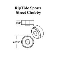 RipTide APS StreetChubby Bushings