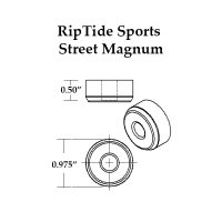 RipTide APS StreetMagnum Bushings