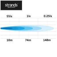 Strands Arbetslampa 18W