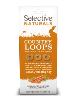 Selective Country Loops