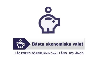 Bästa ekonomiska valet LED lampor