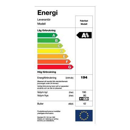 EU Energiklass