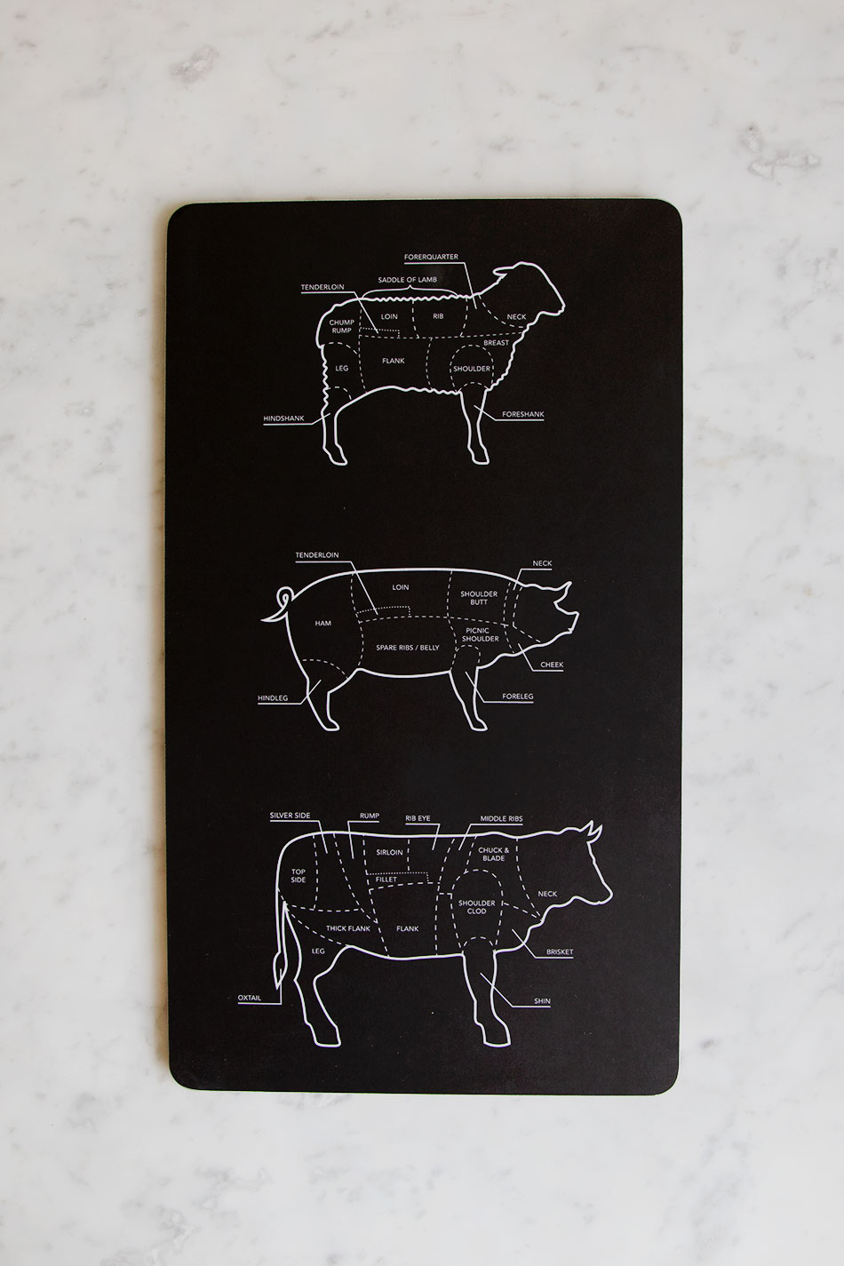 Skärbräda Meat Chart (EN)