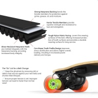 Romp Belt kits - Boosted Boards