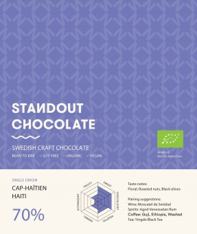 Haiti - Standout Chocolate