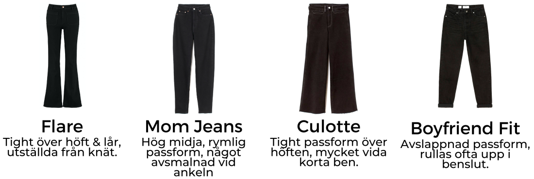 jeans denim guide passform